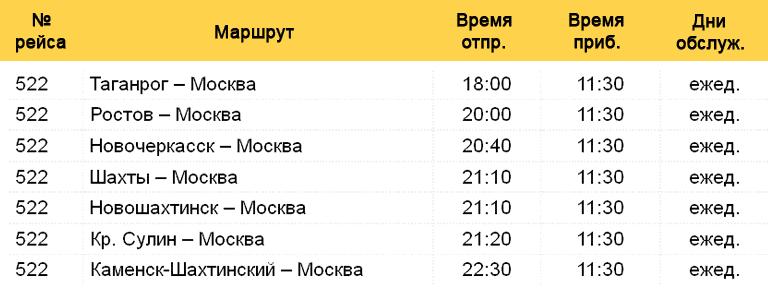 Москва – Ростов-на-Дону –