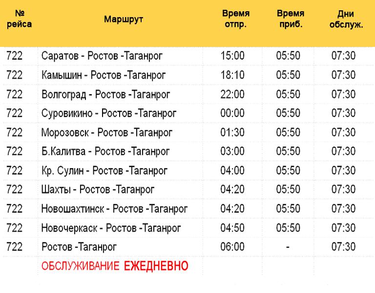 Саратов. Стоимость проезда