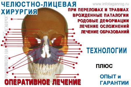 Челюстно-лицевая. Стоматология