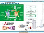 Принцип действия теплового насоса Zubadan. Сервисный центр «Белый медведь»